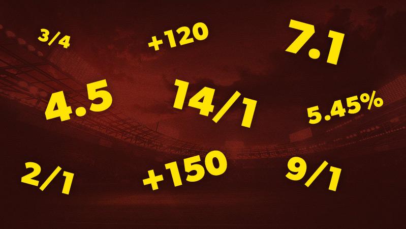 Betting Odds Formats - Rizk Sportsbook